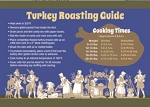 Holiday Cards - Thanksgiving Collection - Turkey Roasting Guide