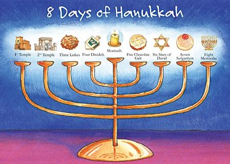 Holiday Cards Humorous Cards Eight Days Hanukkah Card