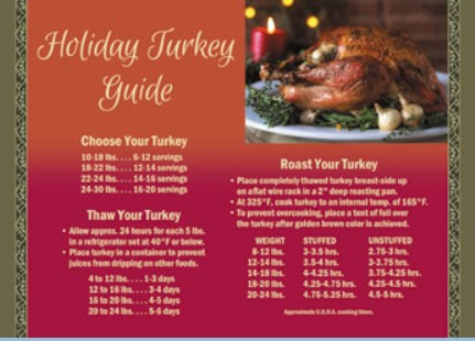 Holiday Cards - Thanksgiving Collection - Holiday Turkey Guide